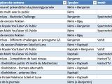 PGW - Planning scene 03 vendredi
